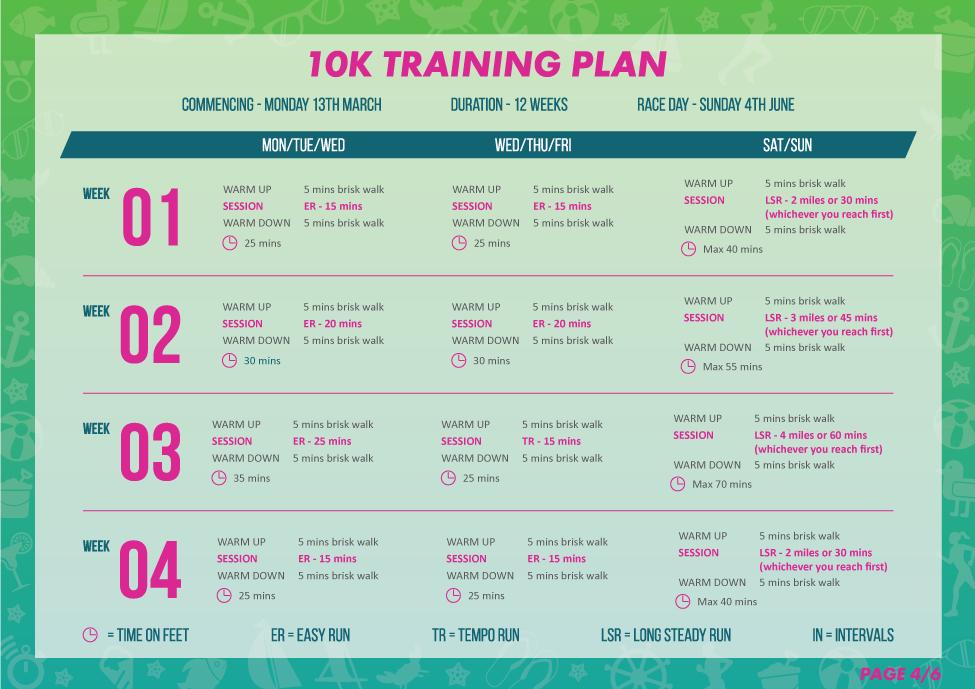 Worthing10k_training_plan_2017